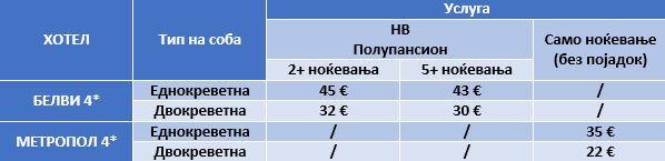 BELVI - METROPOL.jpg