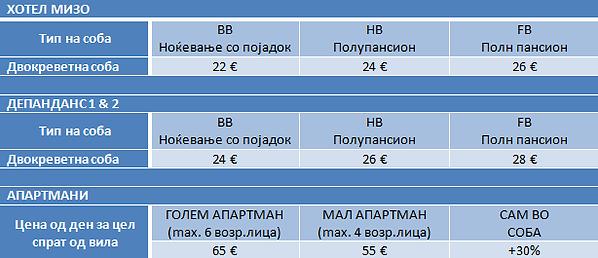 MIZO CENOVNIK 2021 NOV.png