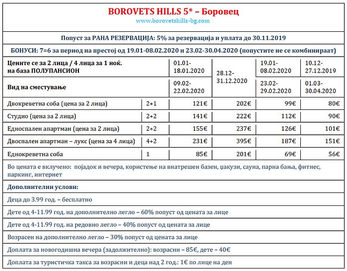 BOROVETS HILLS.png