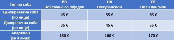 LAKI HOTEL & SPA CENOVNIK.png