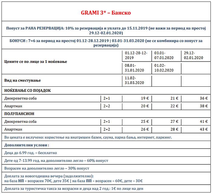 GRAMI.png