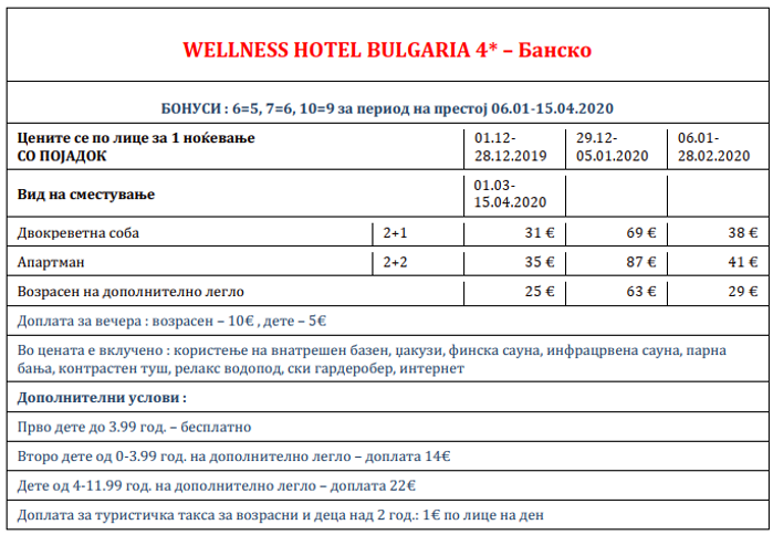 WELLNESS HOTEL BULGARIA.png