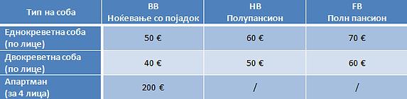 LAKI HOTEL & SPA CENOVNIK 2021.png