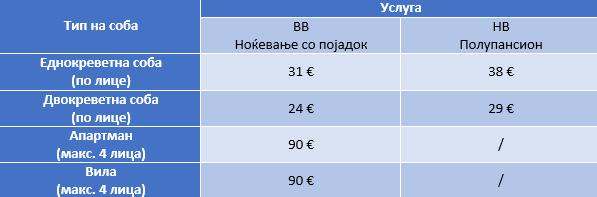 DESARET CENOVNIK.png