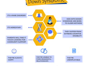 Down Syndrome: What you don't know
