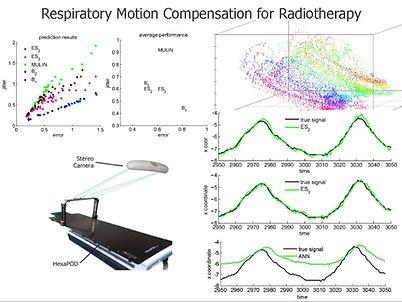 RespiratoryMotion_01_edited.jpg
