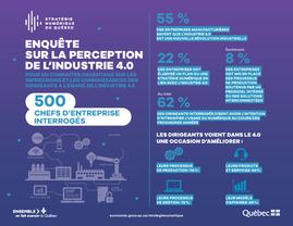 Panorama de l'industrie 4.0 au Québec