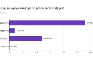 """Ankieta """"Maszyny w archiwach"""""""