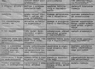 Nowomowa - język biurokracji komunistycznej w Polsce (1944-1989)