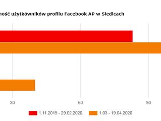Archiwum, pandemia i Facebook