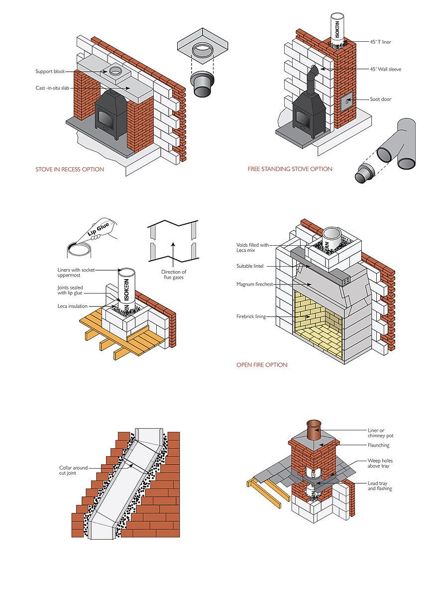 Liner Installation Details.jpg