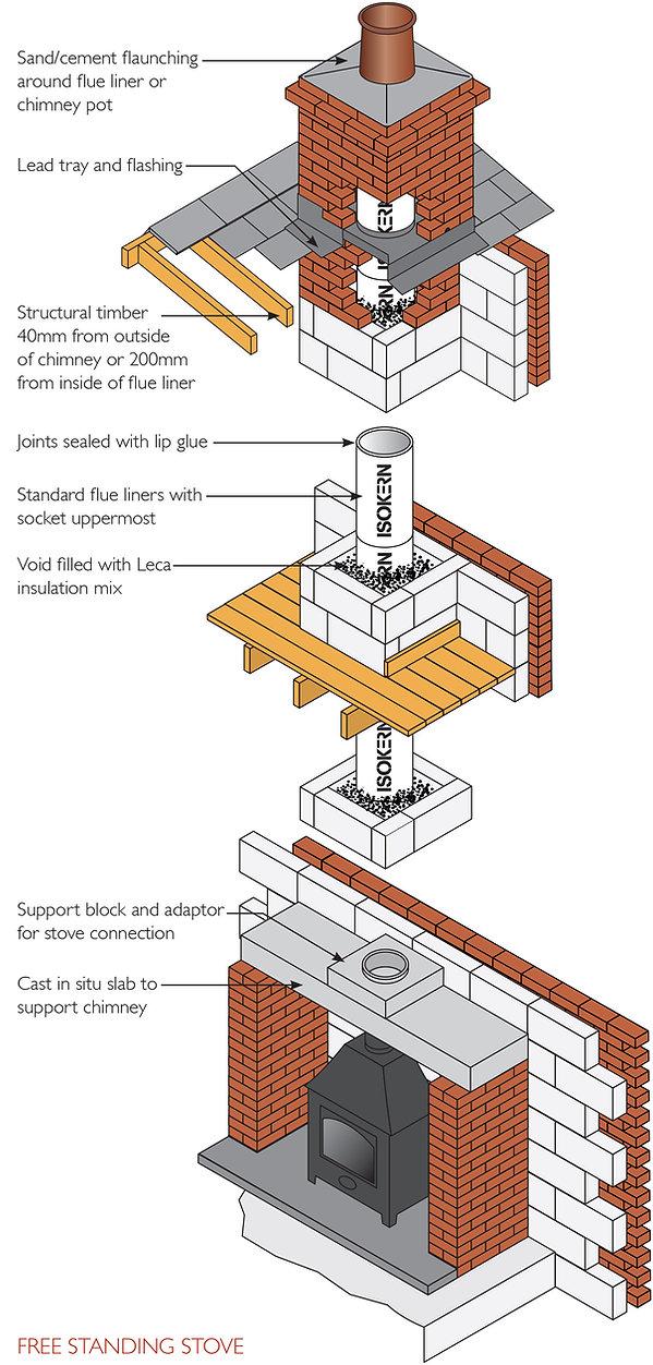 Liner Stove In Recess.jpg
