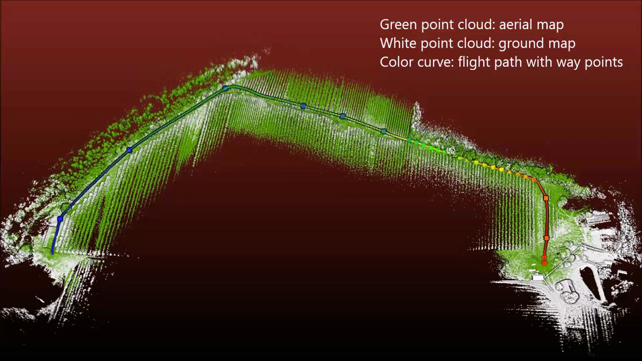 Point cloud with Waypoints