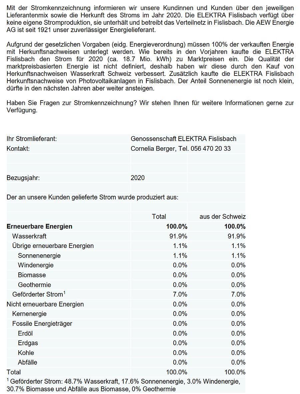 Stromkennzeichnung 2020.png