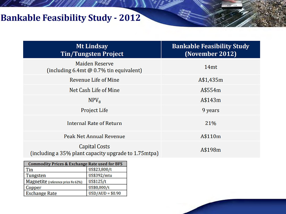 Tin and Tungsten Bankable Feasibility Study | Samso