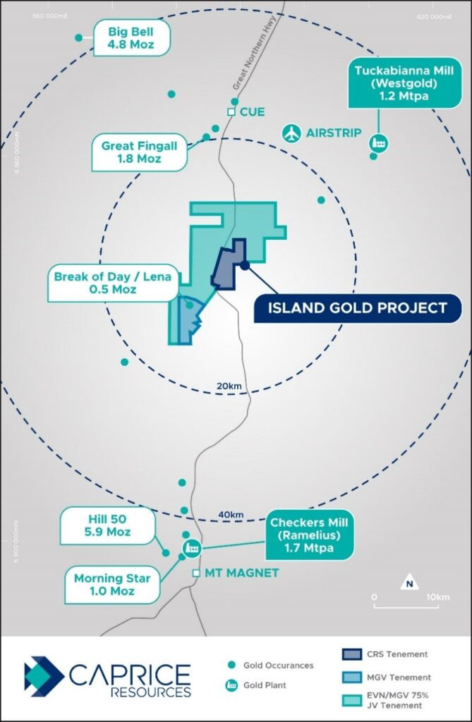 The Island Gold Project, Jewel of the Murchison