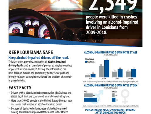 CDC releases fact sheet regarding alcohol-impaired driving