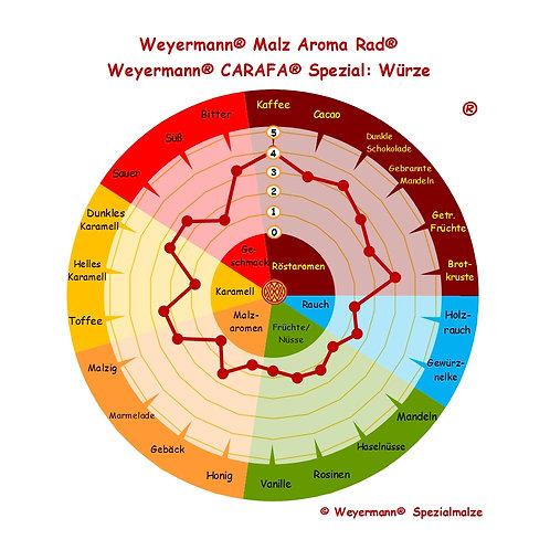 Weyermann® Carafa® Spezial II