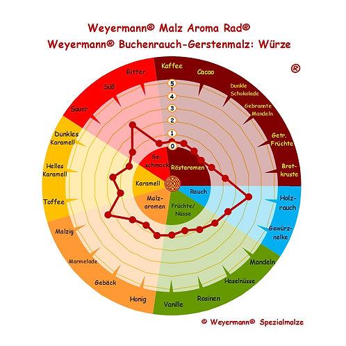 Weyermann® Buchenrauch Gerstenmalz