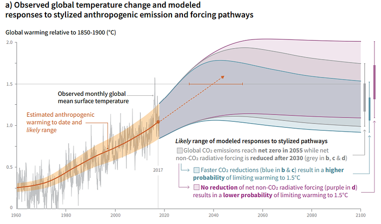climate model.png