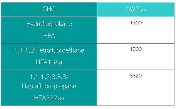 Inhaler GWP.png
