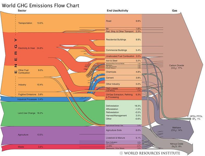 GHG emissions.jpg