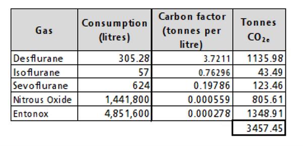 Carbon factor.png