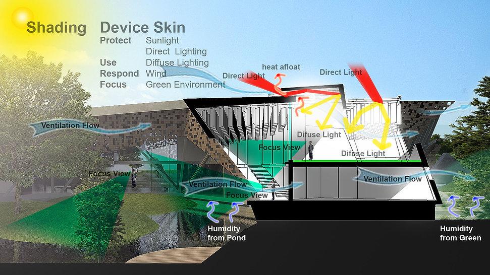 42_Shading device skin.jpg
