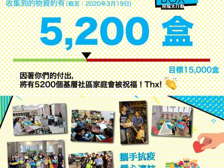 5,200盒 , THX!  5,200 boxes!