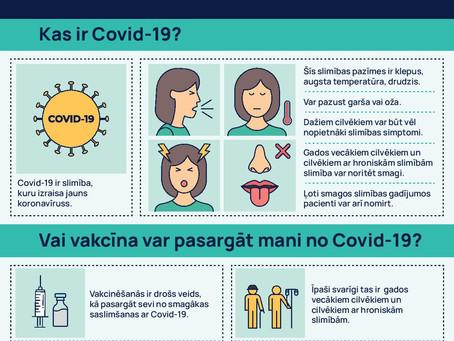 Informācija par vakcināciju