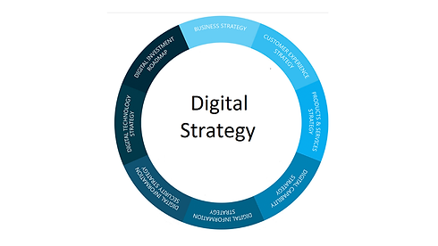digital strategy2.png