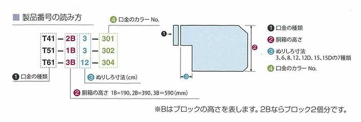 製品番号の読み方.jpg