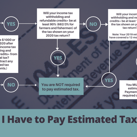 IRS Sends Penalty Letters for Failure to Pay Proper Estimated Taxes