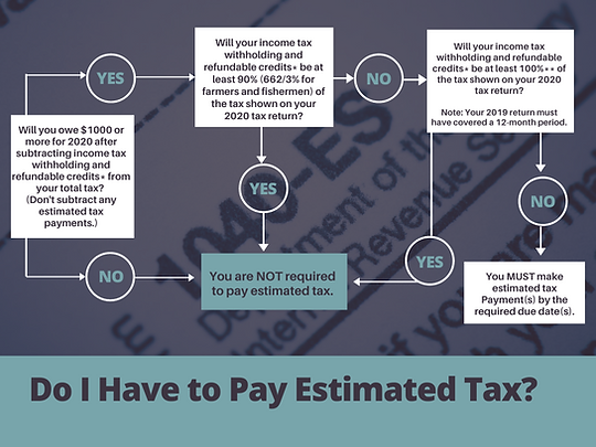 Estimated Tax Graphic.png