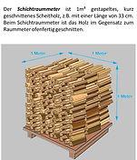 Schichtraummeter Brennholz