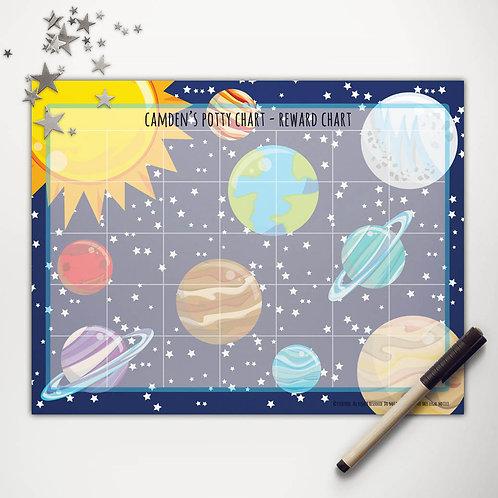 Solar System Basic Reward Chart