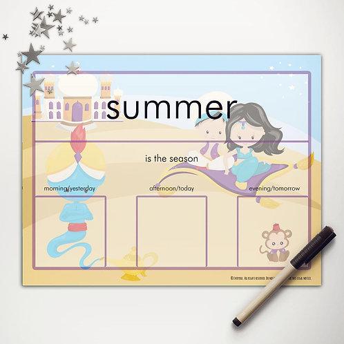 Arabian Palace Friends Basic Weather Chart