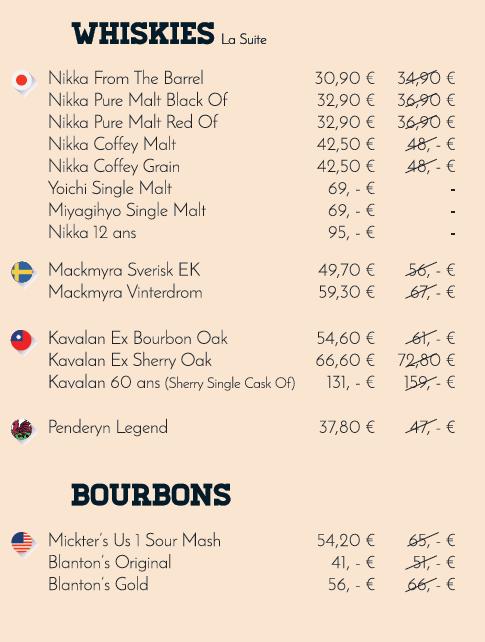 Whisky et Bourbon