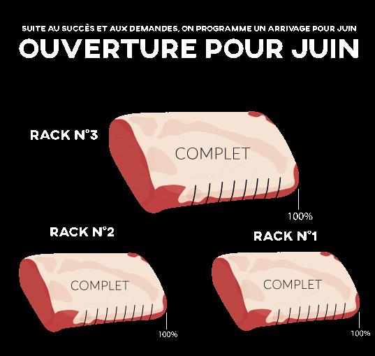 rack-reservation-JUIN-3.png