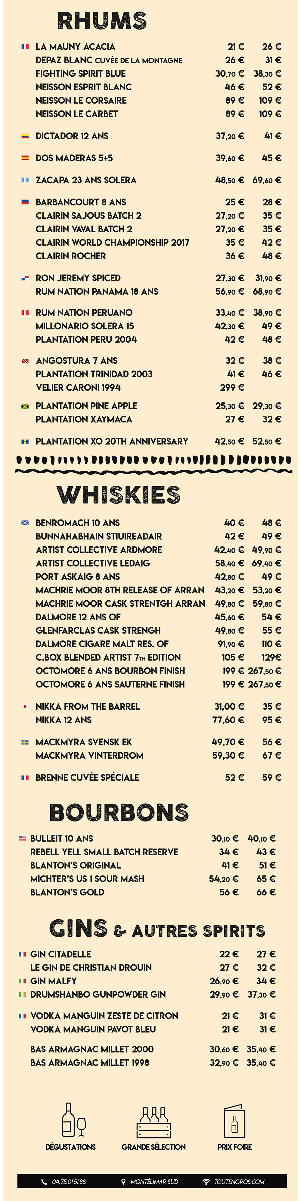 Tarif Foire aux Rhums & Whiskies