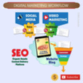 digital-marketing-process-elements.jpg