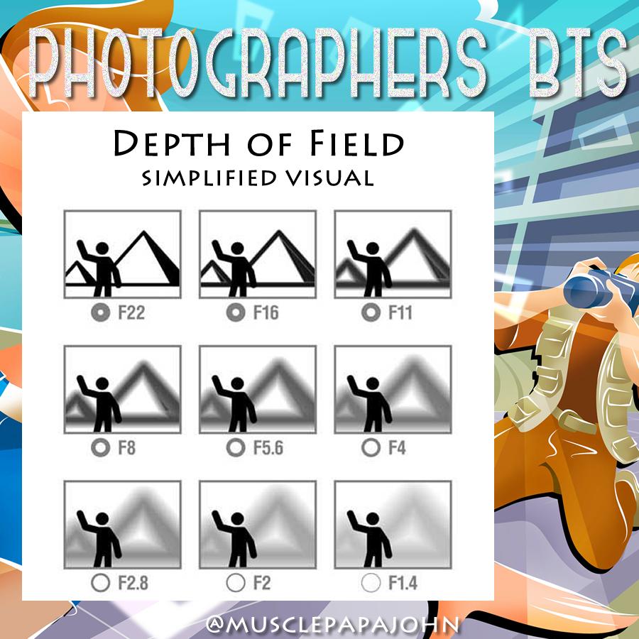 BTS_depth_of_field