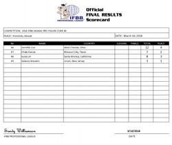 2018hawaii_resultsfig40