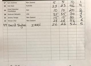 2018 IFBB New Zealand Pro