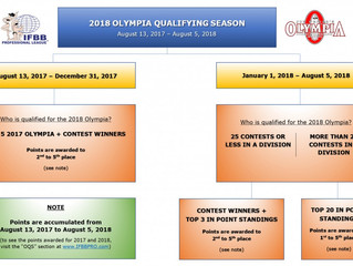 2018 Olympia Qualification Series update for week of March 25, 2018