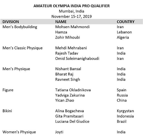 2019_Amateur_Olympia_india_111919.jpg