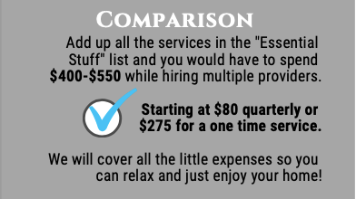 Comparison Pricing with Text