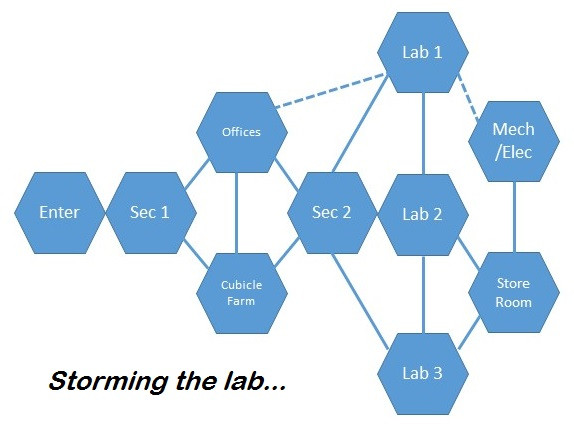 Storming the lab...