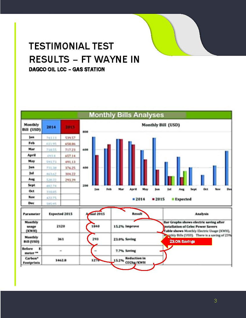 Testimonial Test Results and ROI_Page_3.jpg