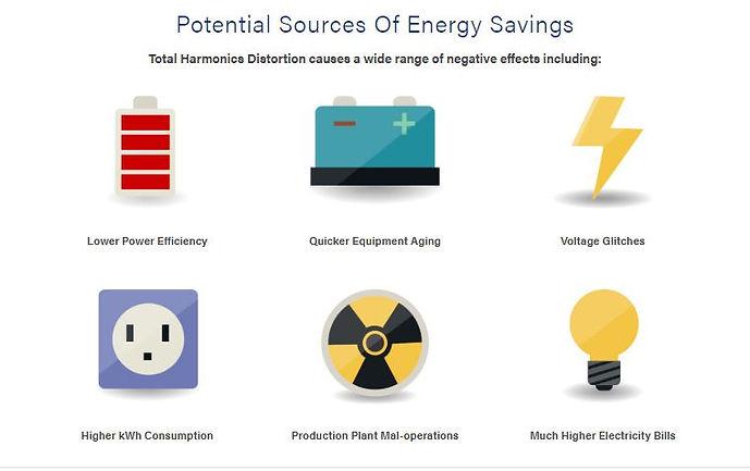 Potential energy savings Clip.JPG